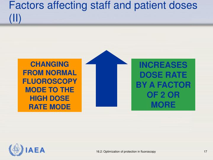 Factors affecting staff and patient doses (II)