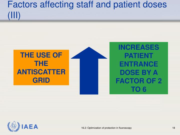 Factors affecting staff and patient doses (III)