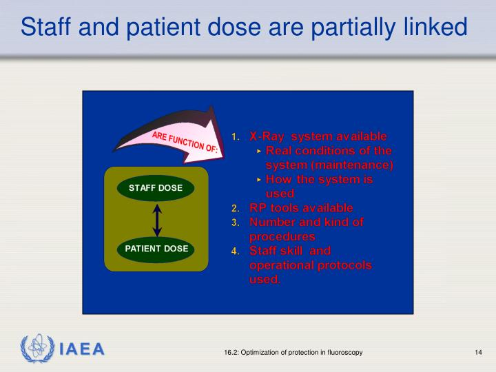Staff and patient dose are partially linked