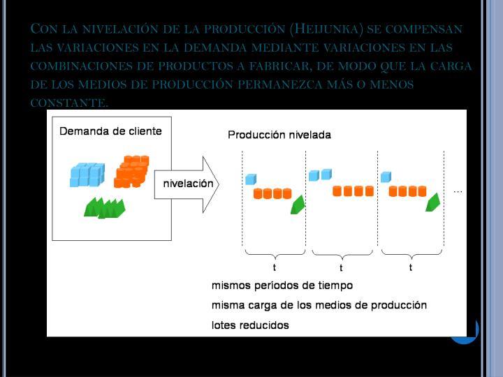 Con la nivelación de la producción (Heijunka) se compensan las variaciones en la demanda mediante variaciones en las combinaciones de productos a fabricar, de modo que la carga de los medios de producción permanezca más o menos constante.