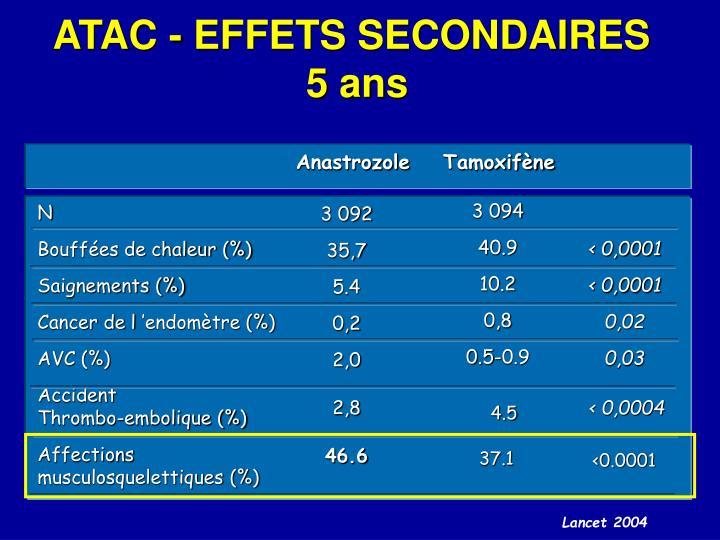 ATAC - EFFETS SECONDAIRES