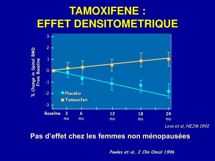 TAMOXIFENE :