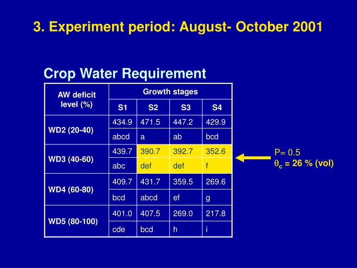 3. Experiment period: August- October 2001