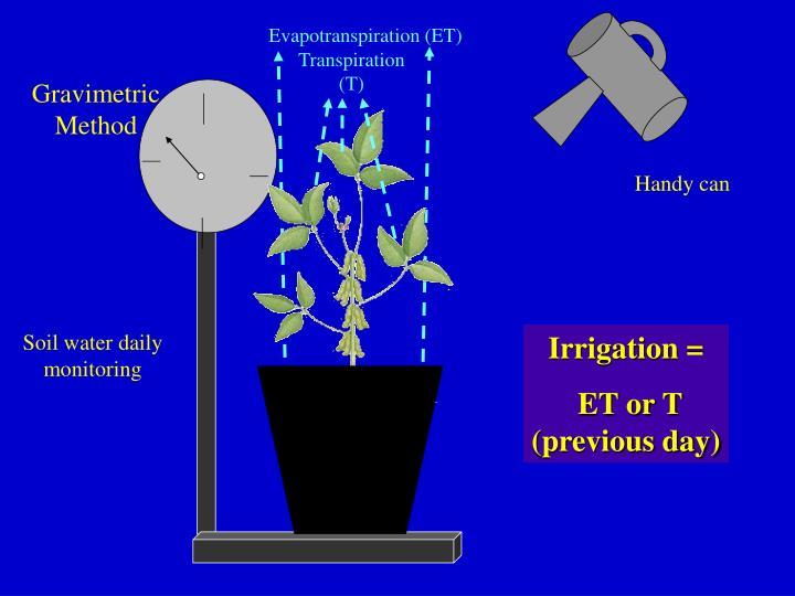 Evapotranspiration (ET)