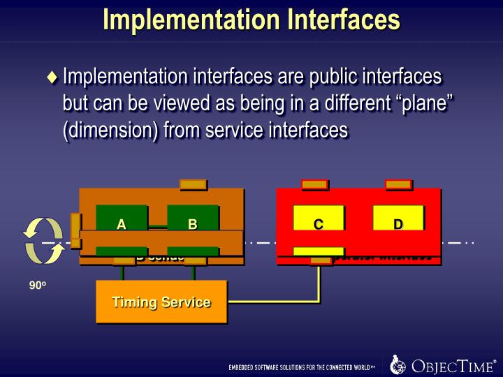 Implementation Interfaces