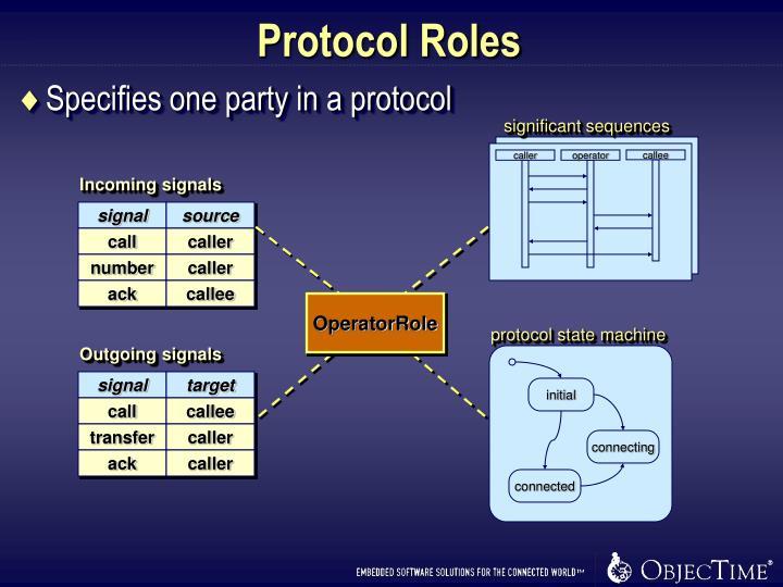 Protocol Roles