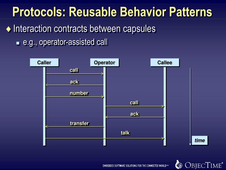 Protocols: Reusable Behavior Patterns