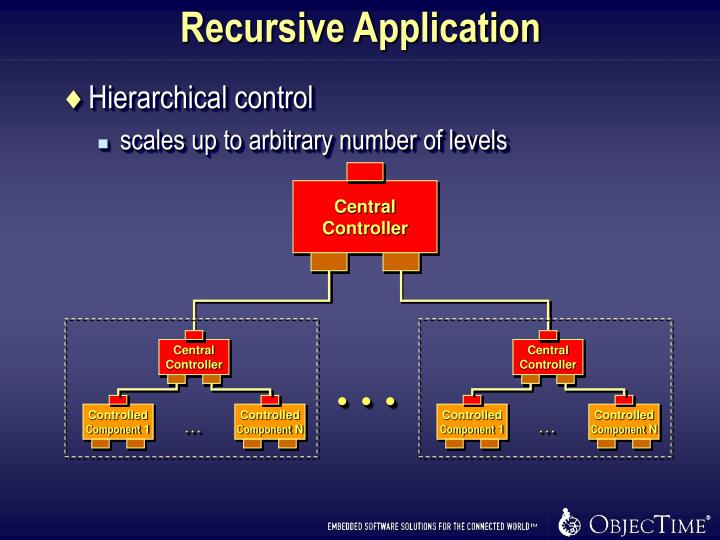 Recursive Application
