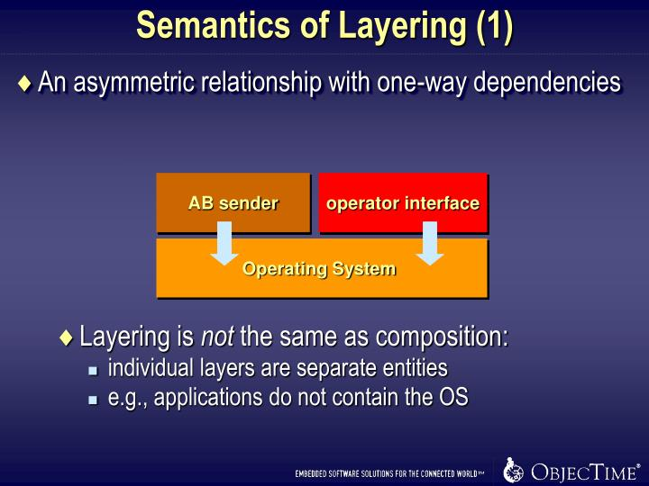 Semantics of Layering (1)