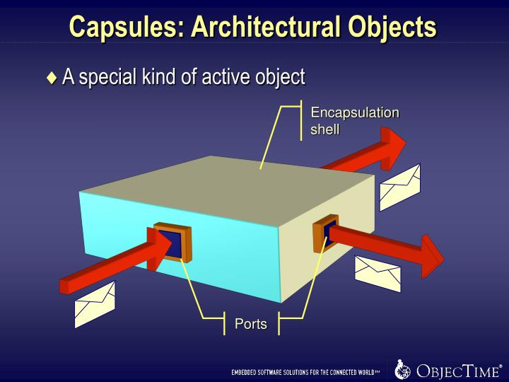 Capsules: Architectural Objects