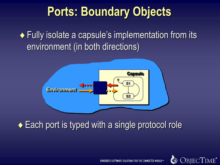 Ports: Boundary Objects