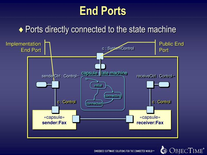 End Ports