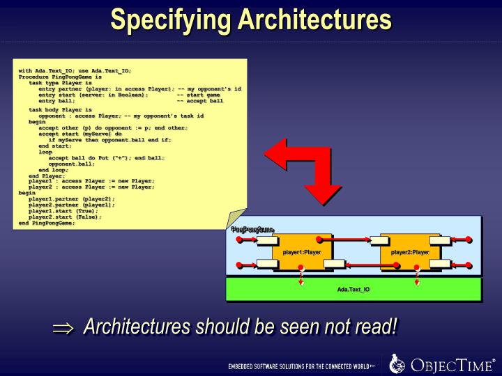 Specifying Architectures