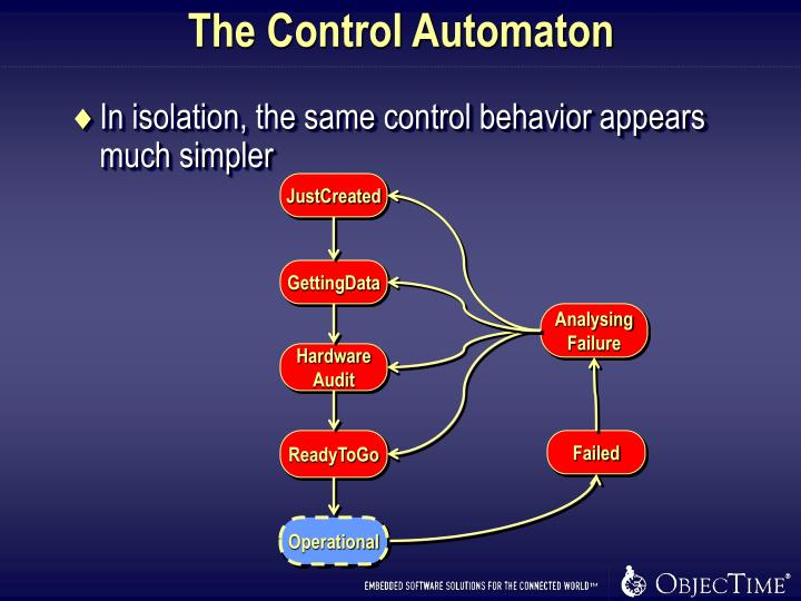 The Control Automaton