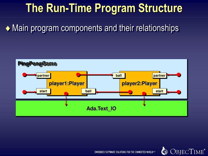 The Run-Time Program Structure