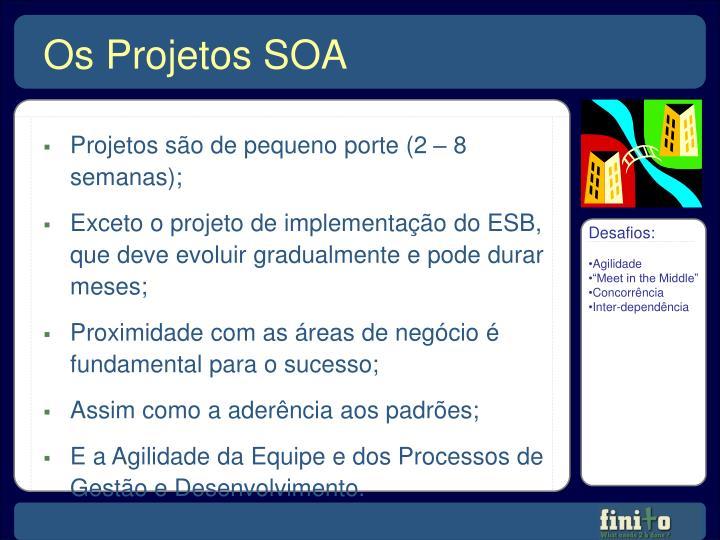 Projetos são de pequeno porte (2 – 8 semanas);