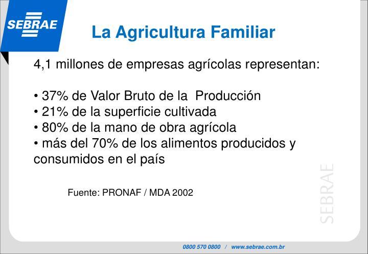 La Agricultura Familiar