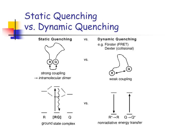 What Is the Difference Between Static and Dynamic Loads?