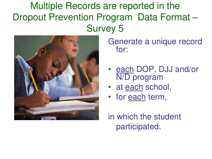 Multiple Records are reported in the