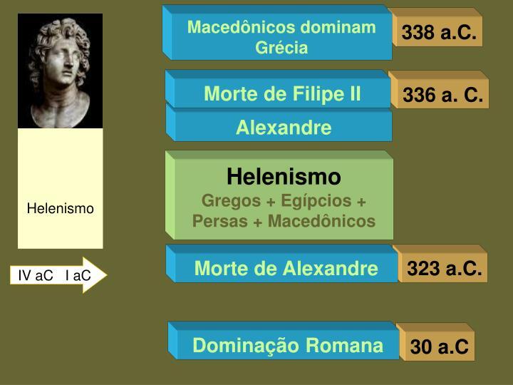 Macedônicos dominam Grécia