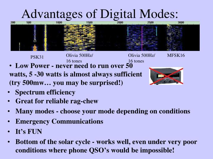 Advantages of digital modes