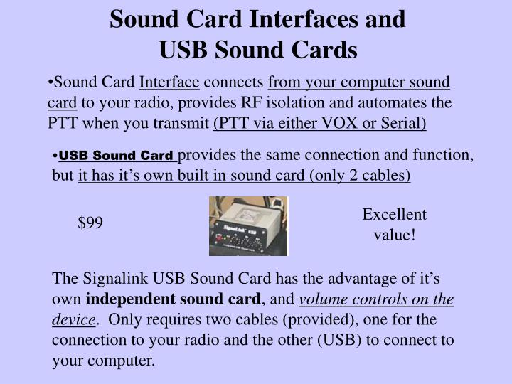 Sound Card Interfaces and USB Sound Cards