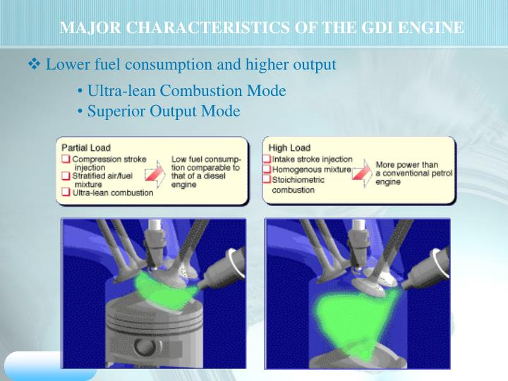 MAJOR CHARACTERISTICS OF THE GDI ENGINE