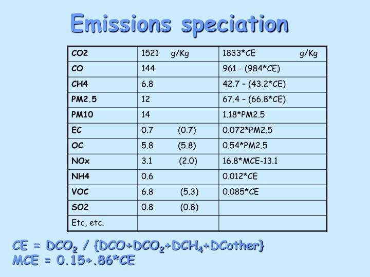 Emissions speciation