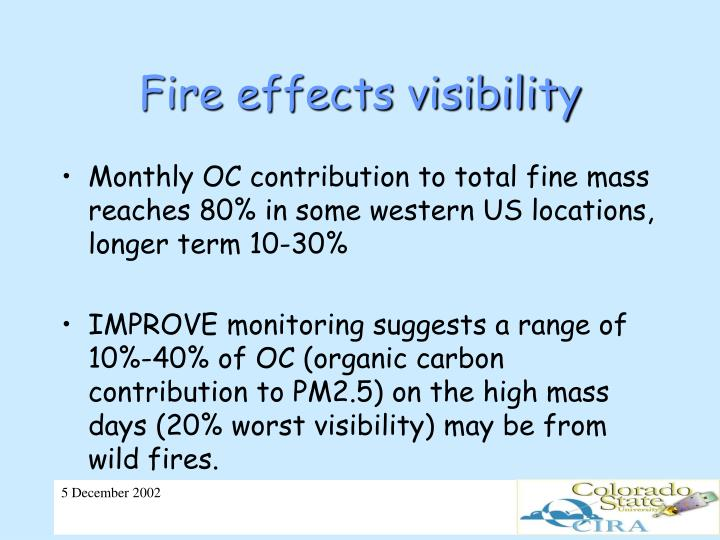 Fire effects visibility