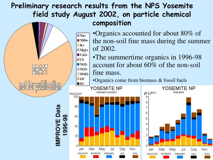 Preliminary research results from the NPS Yosemite field study August 2002, on particle chemical composition