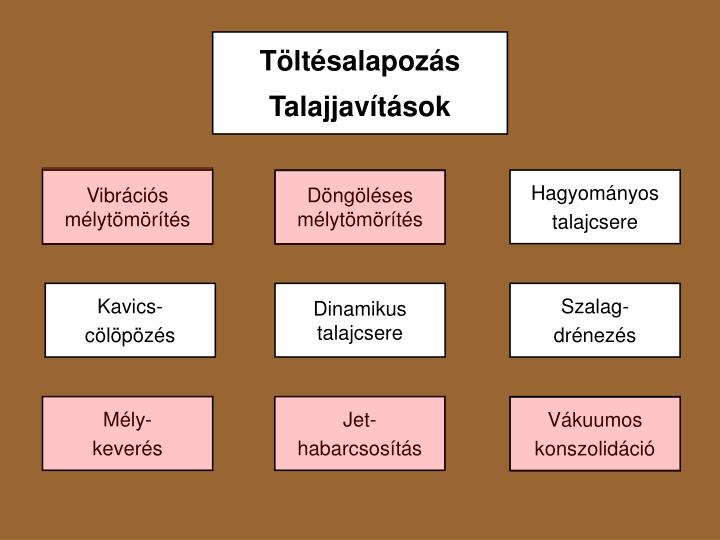 Szalag-