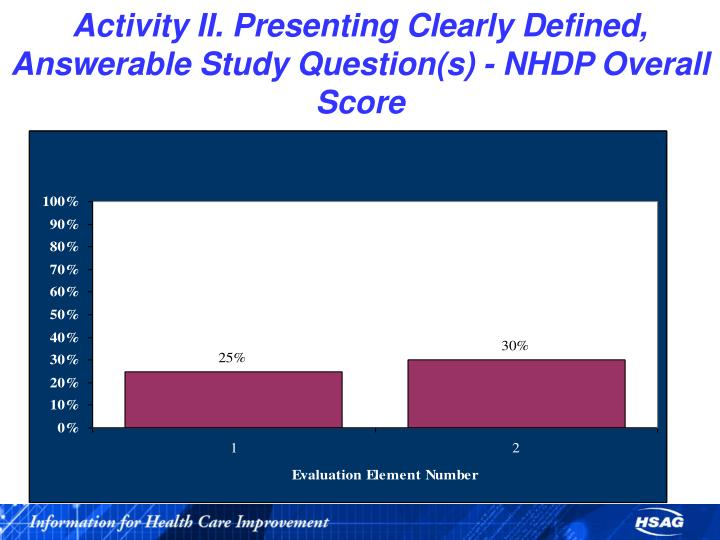 Activity II. Presenting Clearly Defined, Answerable Study Question(s) - NHDP Overall Score