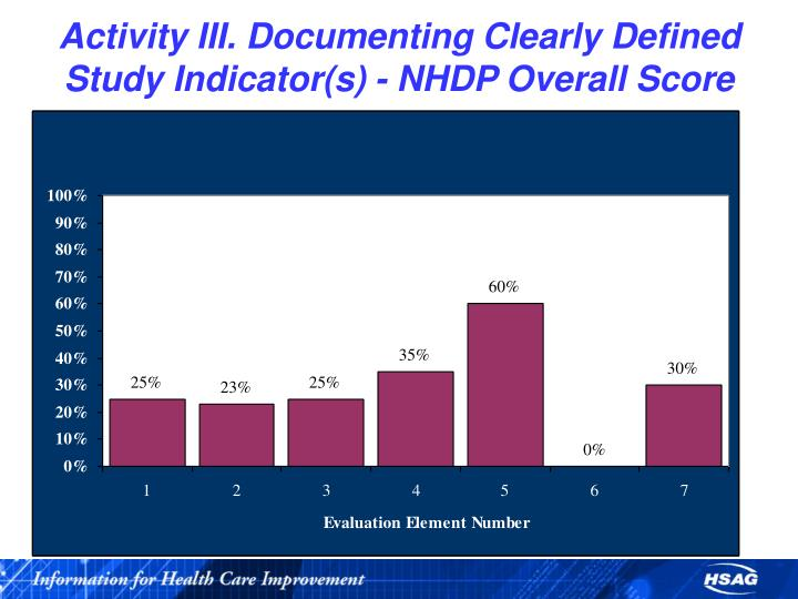 Activity III. Documenting Clearly Defined Study Indicator(s) - NHDP Overall Score