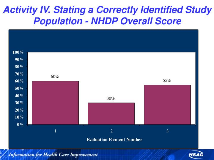 Activity IV. Stating a Correctly Identified Study Population - NHDP Overall Score