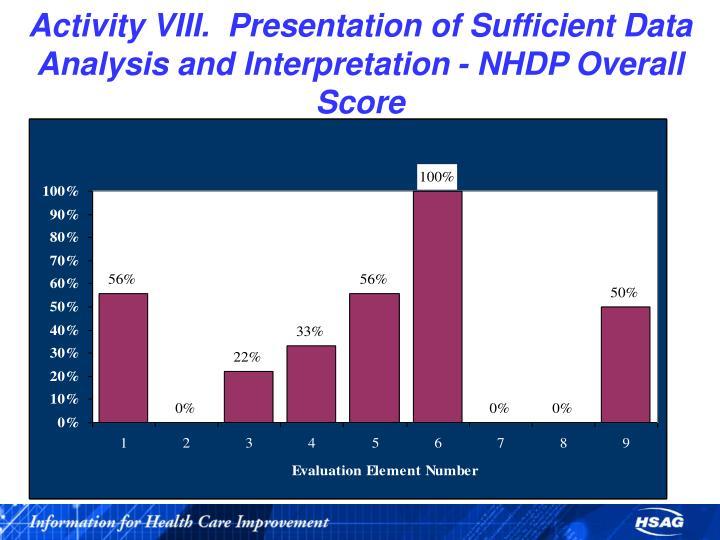 Activity VIII.  Presentation of Sufficient Data Analysis and Interpretation - NHDP Overall Score