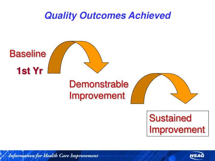 Quality Outcomes Achieved