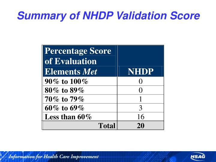 Summary of NHDP Validation Score
