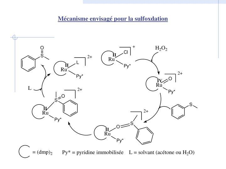 Mécanisme envisagé pour la sulfoxdation