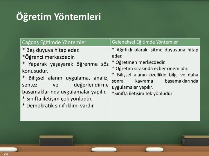 Öğretim Yöntemleri