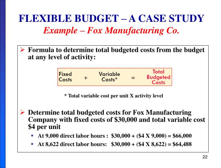 FLEXIBLE BUDGET – A CASE STUDY