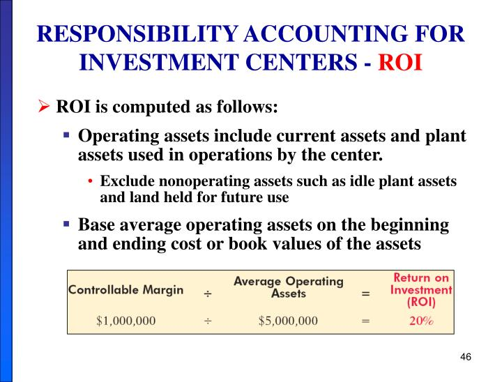 RESPONSIBILITY ACCOUNTING FOR INVESTMENT CENTERS -