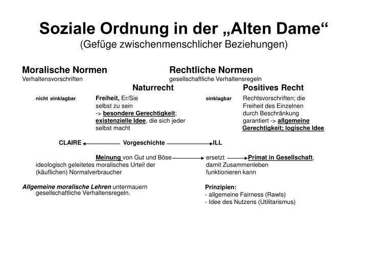 """Soziale Ordnung in der """"Alten Dame"""""""