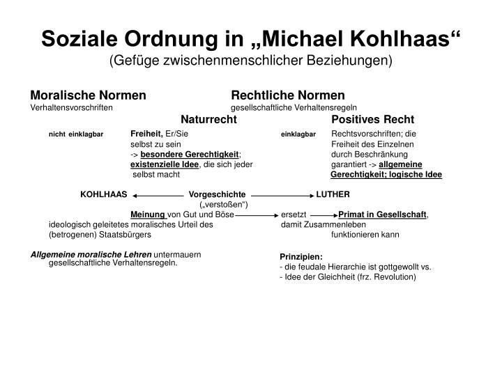 """Soziale Ordnung in """"Michael Kohlhaas"""""""