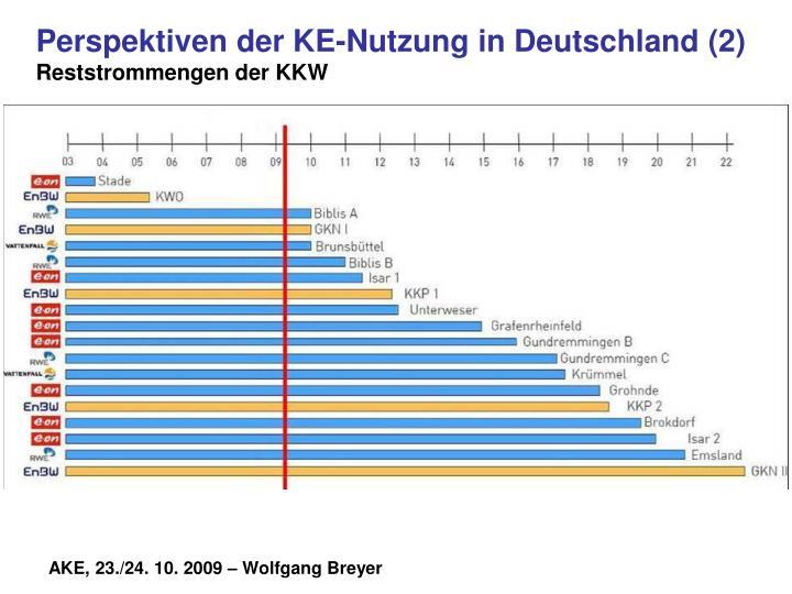 Perspektiven der KE-Nutzung in Deutschland (2)