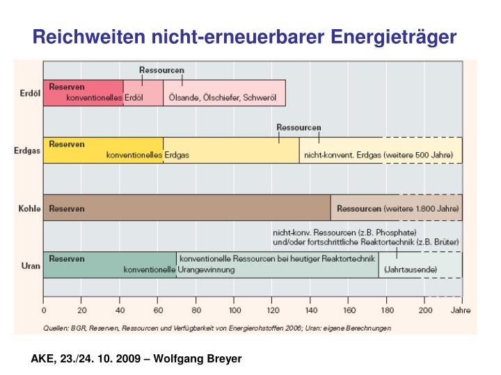 Reichweiten nicht-erneuerbarer Energieträger