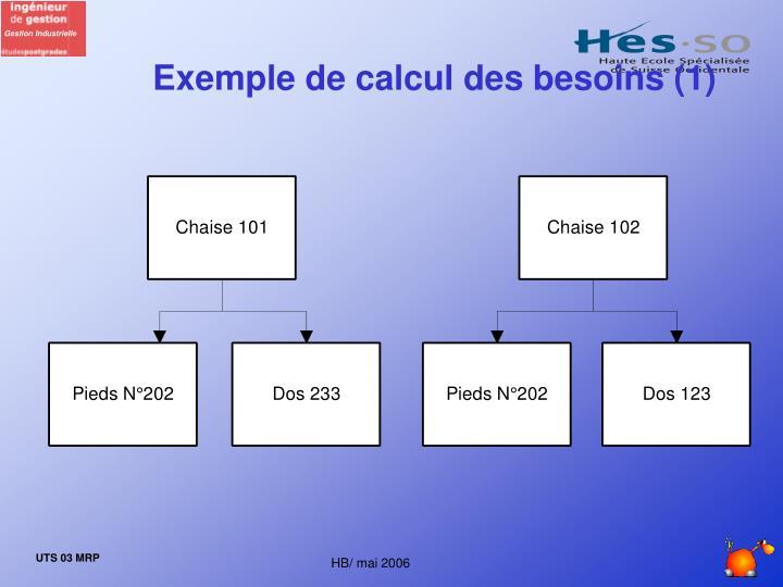 Exemple de calcul des besoins (1)