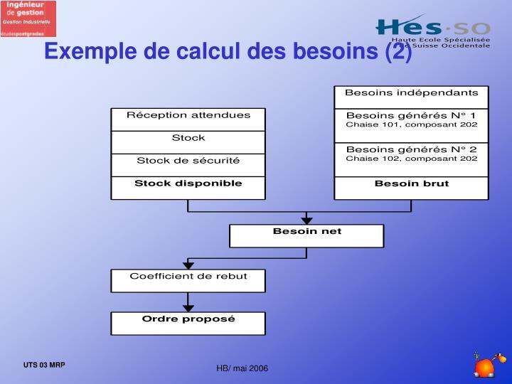 Exemple de calcul des besoins (2)