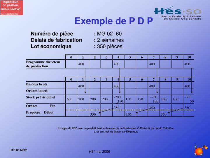 Exemple de P D P