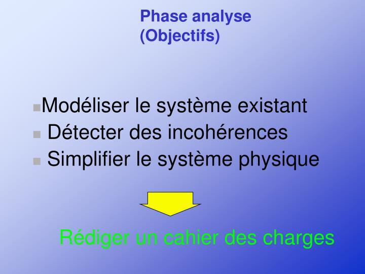 Phase analyse (Objectifs)