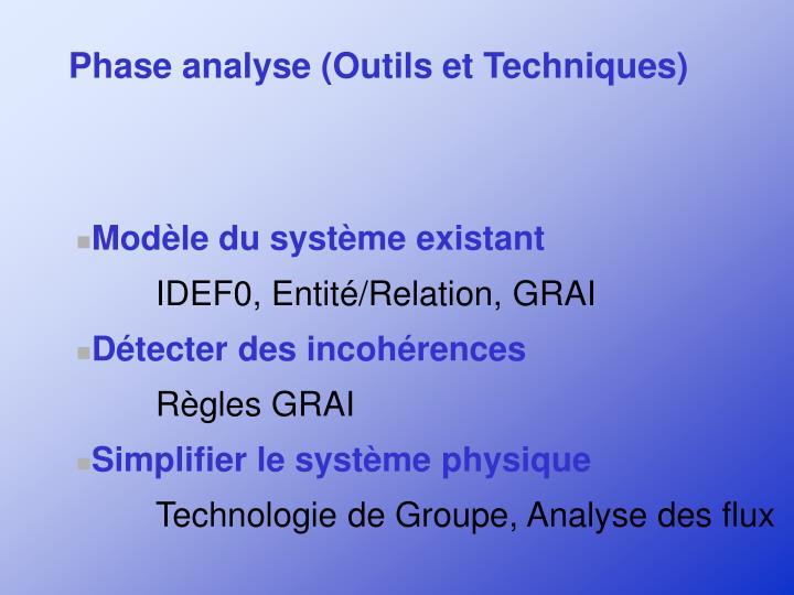 Phase analyse